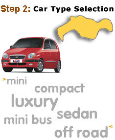 Rent a Car in Samos